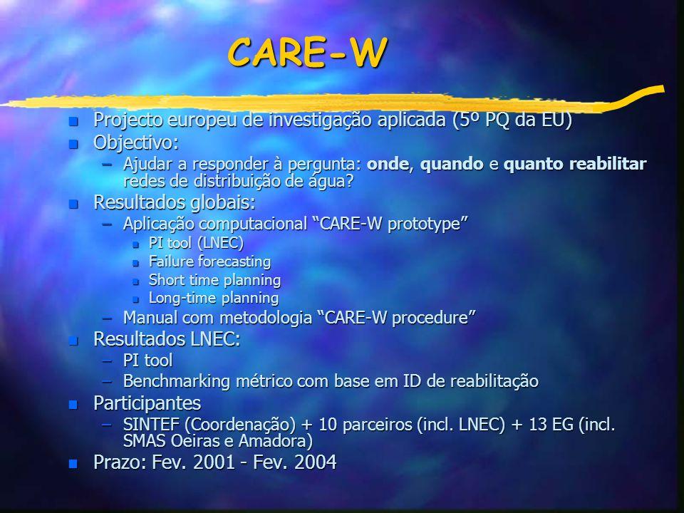 CARE-W n Projecto europeu de investigação aplicada (5º PQ da EU) n Objectivo: –Ajudar a responder à pergunta: onde, quando e quanto reabilitar redes de distribuição de água.