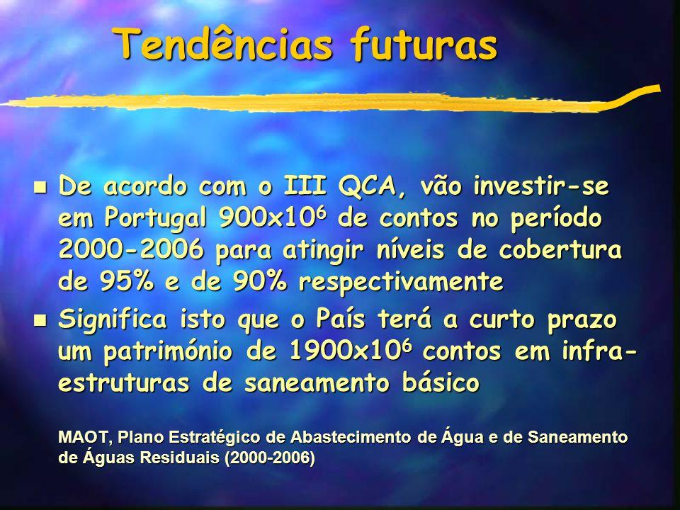 Tendências futuras n De acordo com o III QCA, vão investir-se em Portugal 900x10 6 de contos no período 2000-2006 para atingir níveis de cobertura de 95% e de 90% respectivamente n Significa isto que o País terá a curto prazo um património de 1900x10 6 contos em infra- estruturas de saneamento básico MAOT, Plano Estratégico de Abastecimento de Água e de Saneamento de Águas Residuais (2000-2006)