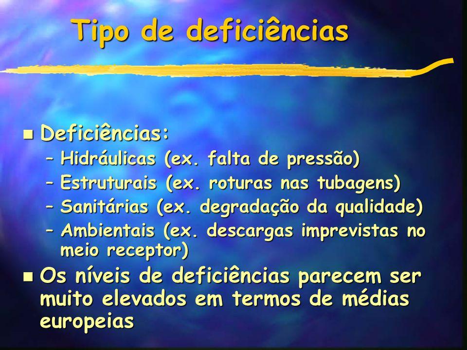 Tipo de deficiências n Deficiências: –Hidráulicas (ex.