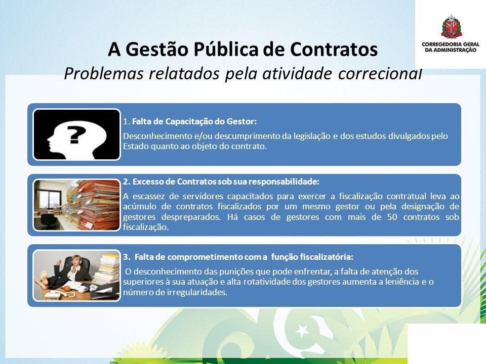 A Gestão Pública de Contratos Problemas relatados pela atividade correcional 1. Falta de Capacitação do Gestor: Desconhecimento e/ou descumprimento da