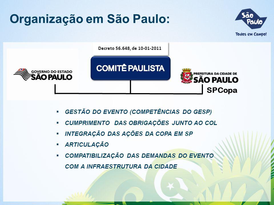 Decreto 56.648, de 10-01-2011 Organização em São Paulo: GESTÃO DO EVENTO (COMPETÊNCIAS DO GESP) CUMPRIMENTO DAS OBRIGAÇÕES JUNTO AO COL INTEGRAÇÃO DAS AÇÕES DA COPA EM SP ARTICULAÇÃO COMPATIBILIZAÇÃO DAS DEMANDAS DO EVENTO COM A INFRAESTRUTURA DA CIDADE SPCopa