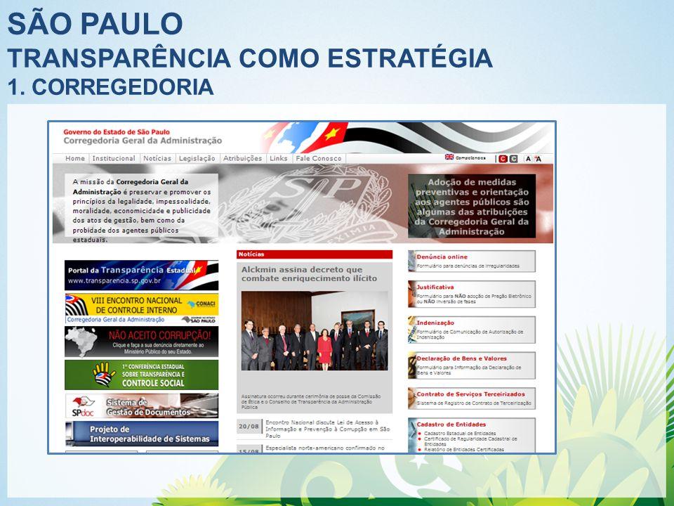 SÃO PAULO TRANSPARÊNCIA COMO ESTRATÉGIA 1. CORREGEDORIA