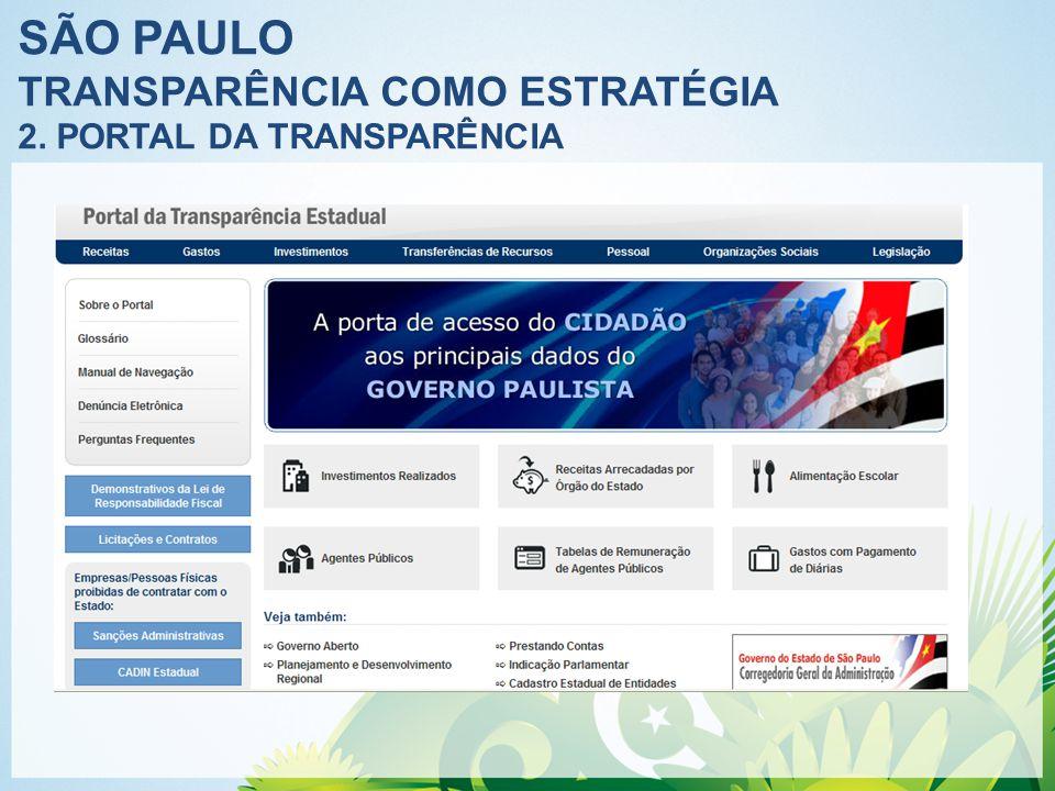 SÃO PAULO TRANSPARÊNCIA COMO ESTRATÉGIA 2. PORTAL DA TRANSPARÊNCIA