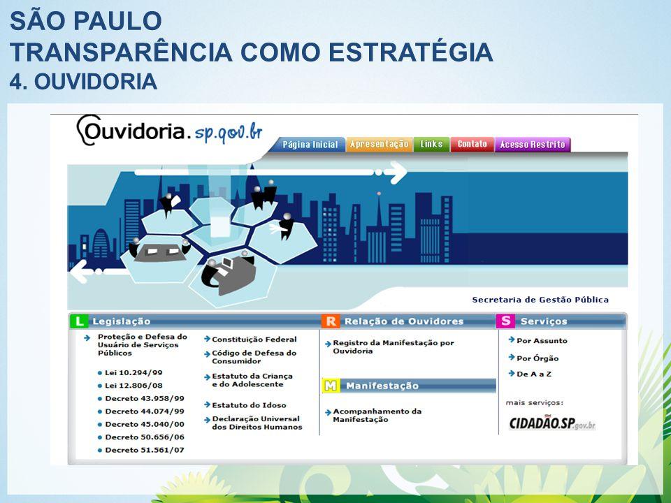 SÃO PAULO TRANSPARÊNCIA COMO ESTRATÉGIA 4. OUVIDORIA