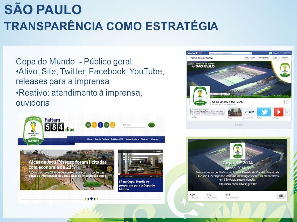 SÃO PAULO TRANSPARÊNCIA COMO ESTRATÉGIA Copa do Mundo - Público geral: Ativo: Site, Twitter, Facebook, YouTube, releases para a imprensa Reativo: atendimento à imprensa, ouvidoria