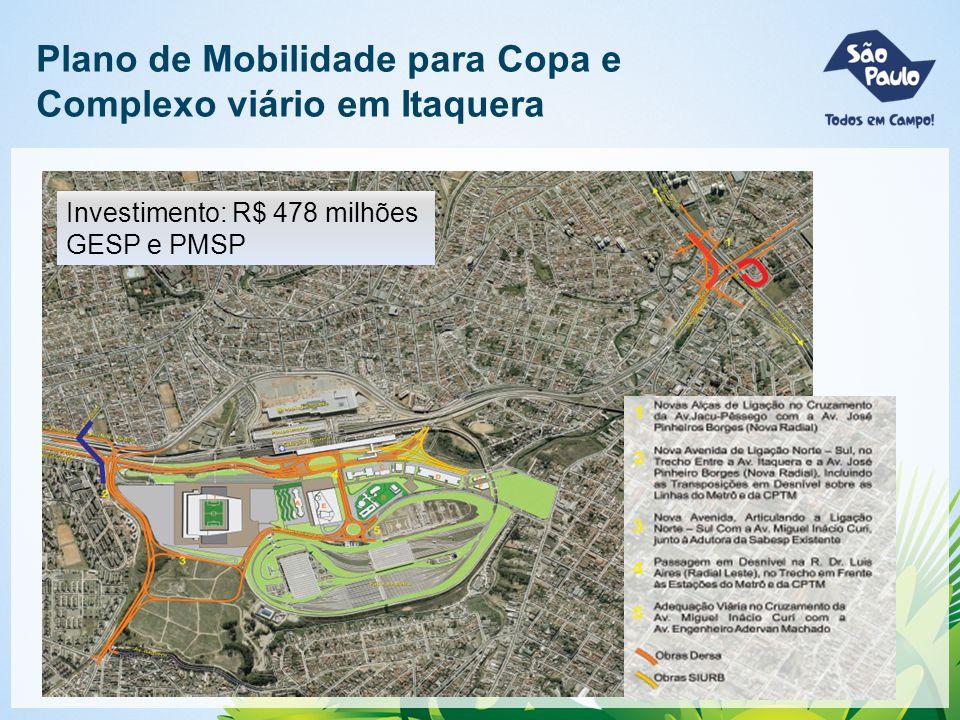 Plano de Mobilidade para Copa e Complexo viário em Itaquera Investimento: R$ 478 milhões GESP e PMSP