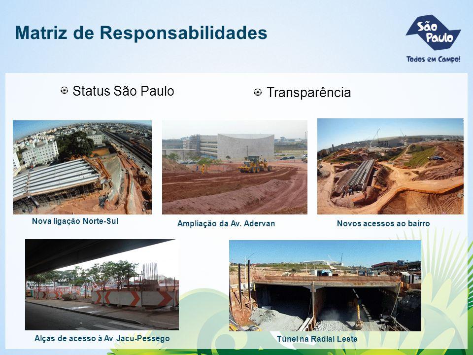 Matriz de Responsabilidades Nova ligação Norte-Sul Ampliação da Av. AdervanNovos acessos ao bairro Alças de acesso à Av Jacu-Pessego Túnel na Radial L