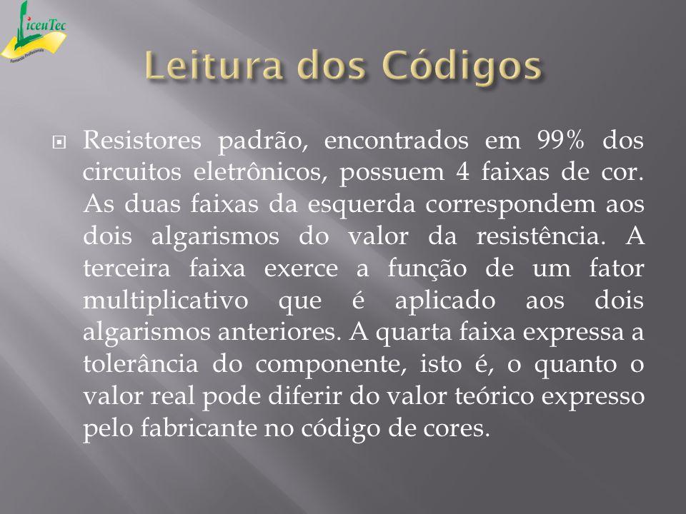 Resistores padrão, encontrados em 99% dos circuitos eletrônicos, possuem 4 faixas de cor.