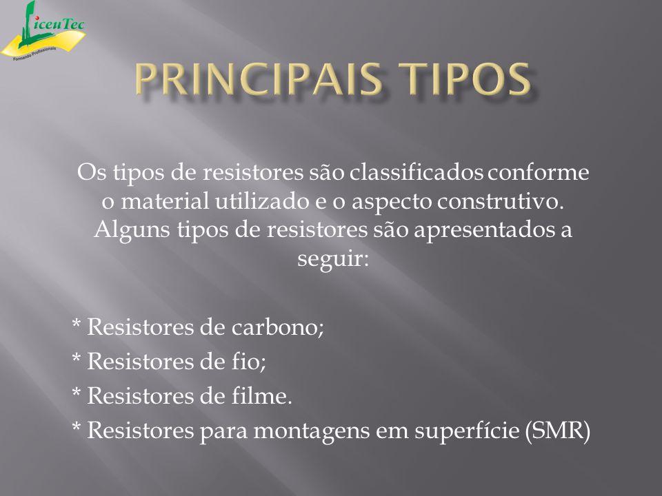 Os tipos de resistores são classificados conforme o material utilizado e o aspecto construtivo. Alguns tipos de resistores são apresentados a seguir: