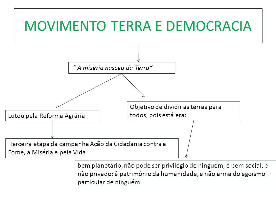 MOVIMENTO TERRA E DEMOCRACIA A miséria nasceu da Terra Lutou pela Reforma Agrária Terceira etapa da campanha Ação da Cidadania contra a Fome, a Miséri