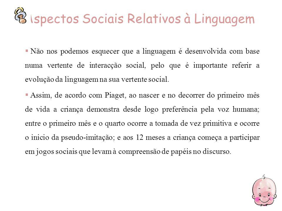 Aspectos Sociais Relativos à Linguagem Não nos podemos esquecer que a linguagem é desenvolvida com base numa vertente de interacção social, pelo que é