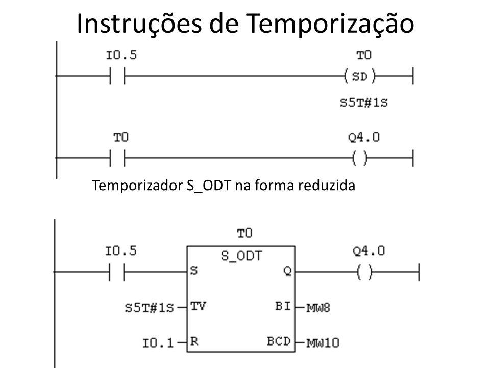 Instruções de Temporização Temporizador S_ODT na forma reduzida