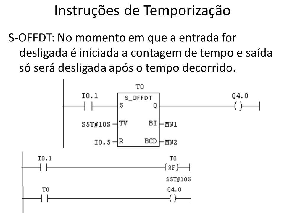 Instruções de Temporização S-OFFDT: No momento em que a entrada for desligada é iniciada a contagem de tempo e saída só será desligada após o tempo de