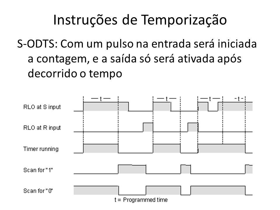 Instruções de Temporização S-ODTS: Com um pulso na entrada será iniciada a contagem, e a saída só será ativada após decorrido o tempo