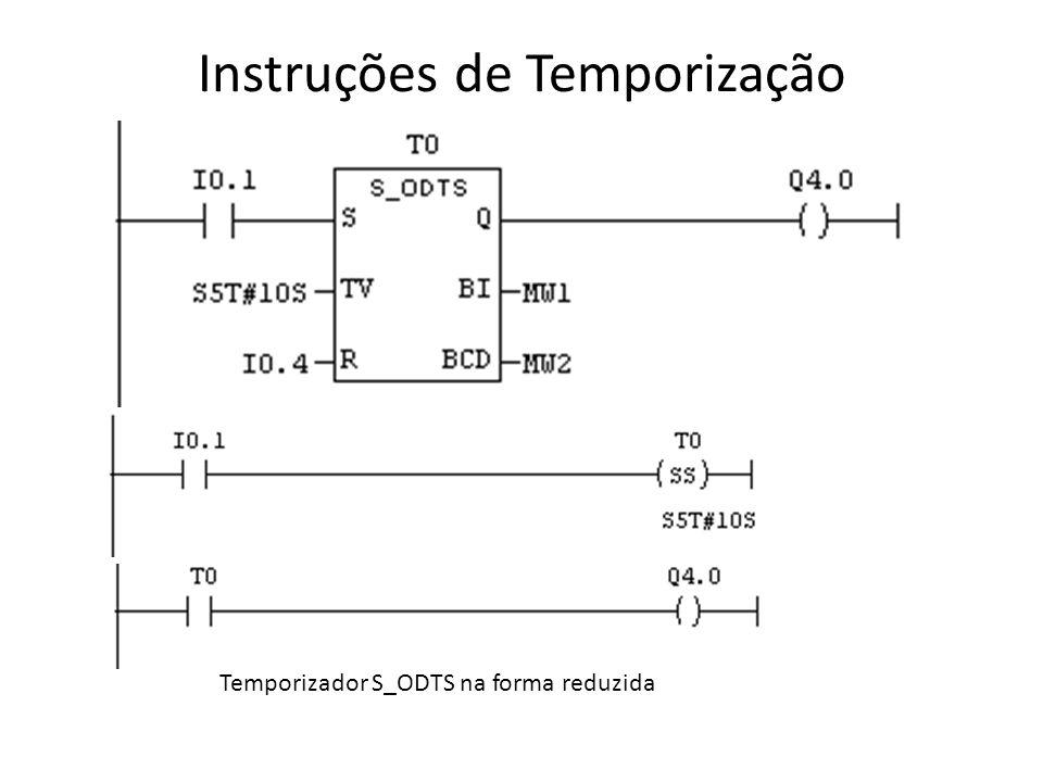 Instruções de Temporização Temporizador S_ODTS na forma reduzida