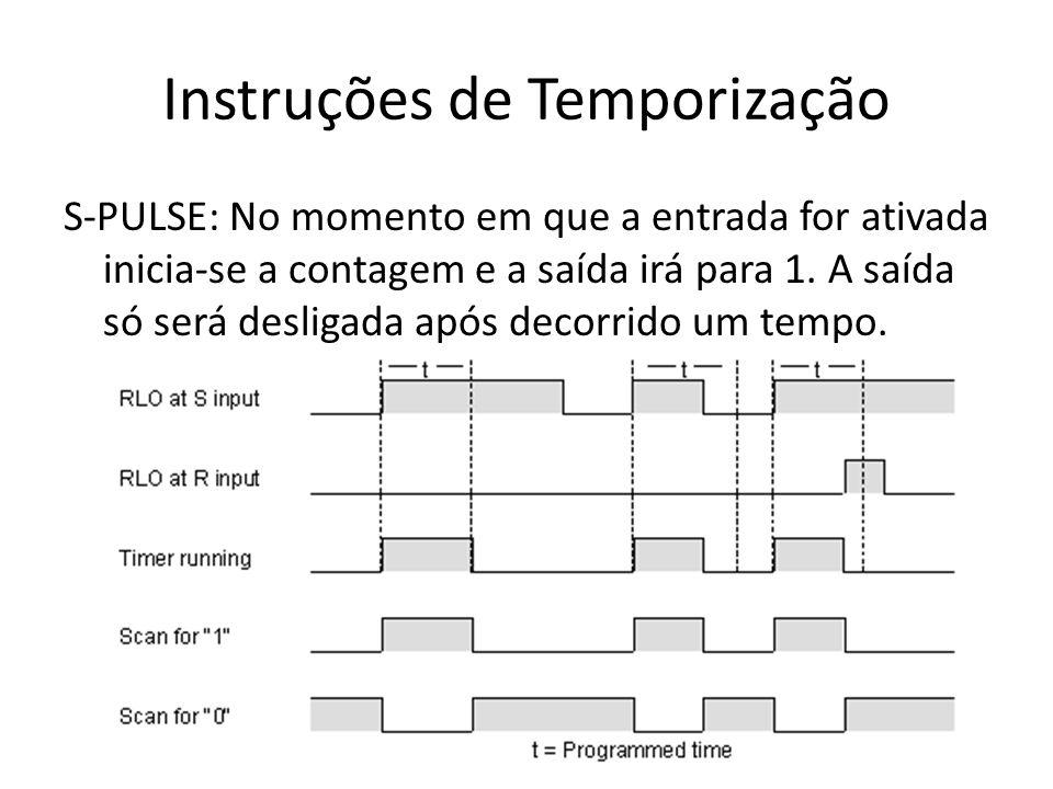 Instruções de Temporização S-PULSE: No momento em que a entrada for ativada inicia-se a contagem e a saída irá para 1. A saída só será desligada após