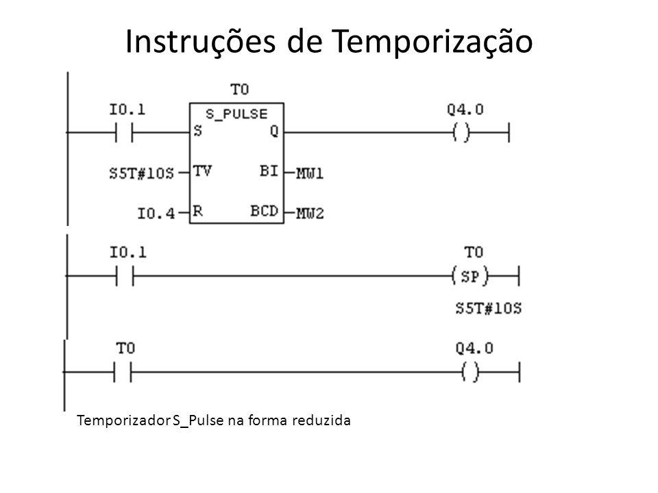 Instruções de Temporização Temporizador S_Pulse na forma reduzida
