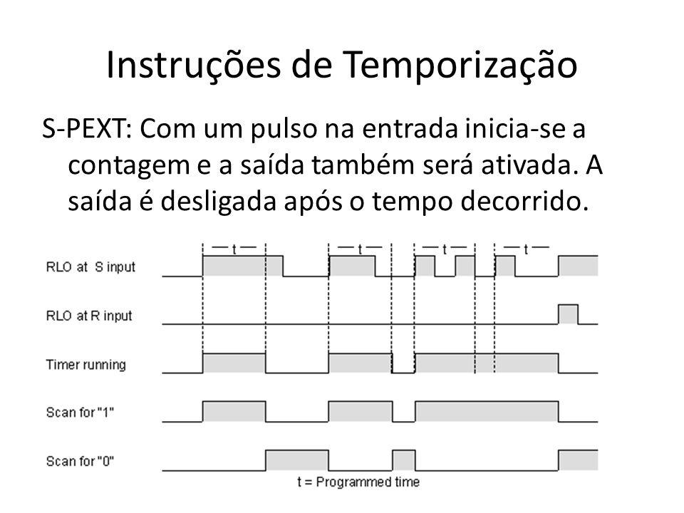 Instruções de Temporização S-PEXT: Com um pulso na entrada inicia-se a contagem e a saída também será ativada. A saída é desligada após o tempo decorr