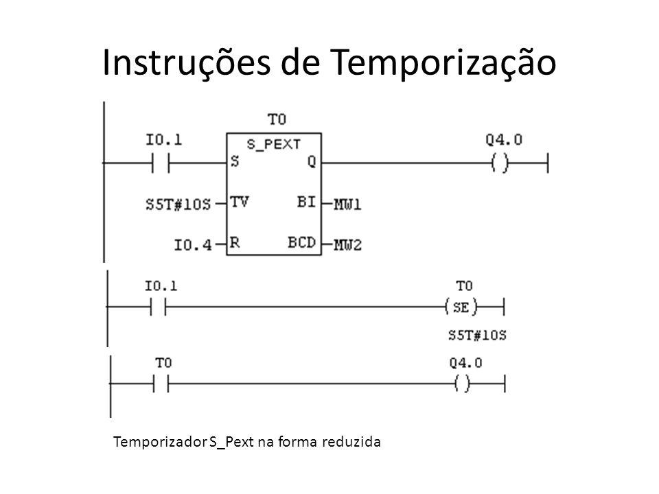 Instruções de Temporização Temporizador S_Pext na forma reduzida