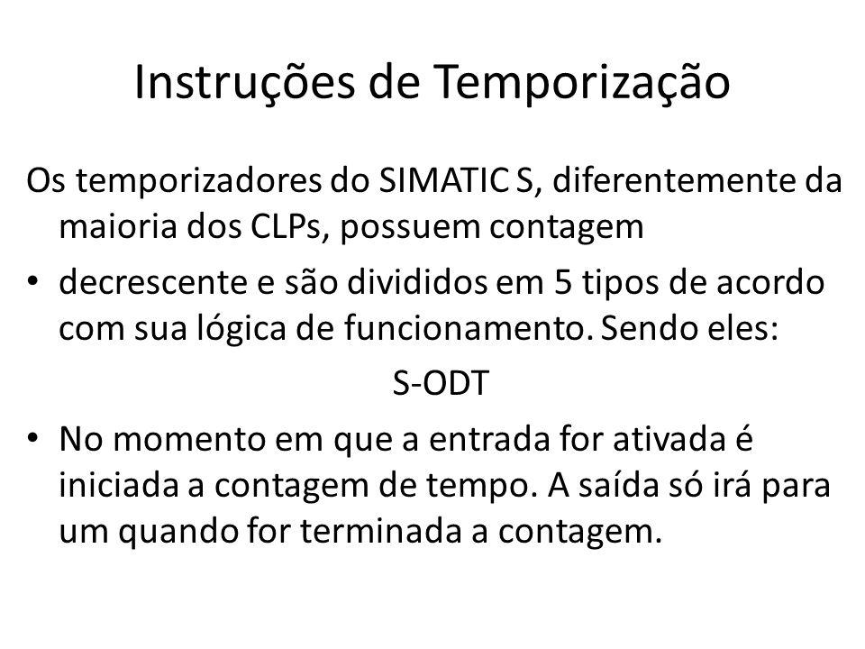 Instruções de Temporização Os temporizadores do SIMATIC S, diferentemente da maioria dos CLPs, possuem contagem decrescente e são divididos em 5 tipos