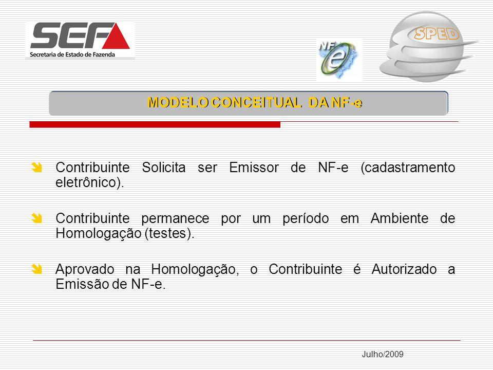 Julho/2009 Contribuinte Solicita ser Emissor de NF-e (cadastramento eletrônico).