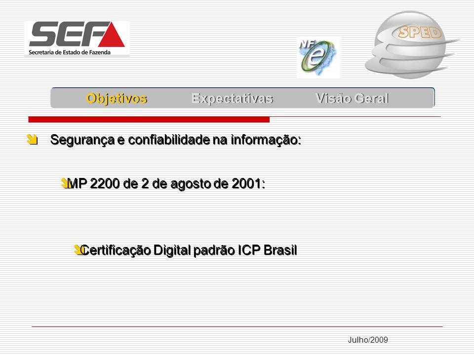 Julho/2009 Objetivos Expectativas Visão Geral Segurança e confiabilidade na informação: MP 2200 de 2 de agosto de 2001: Certificação Digital padrão ICP Brasil Segurança e confiabilidade na informação: MP 2200 de 2 de agosto de 2001: Certificação Digital padrão ICP Brasil