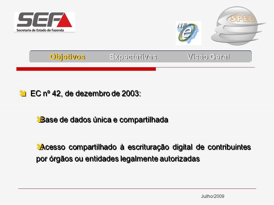 Julho/2009 Protocolo ICMS 42 de 03/07/2009: Estabelece obrigatoriedade da utilização da Nota Fiscal Eletrônica (NF-e) para os contribuintes enquadrados nos códigos da Classificação Nacional de Atividades Econômicas – CNAE: a partir de 01 de ABRIL de 2010 (196 setores); a partir de 01 de JULHO de 2010 (81 setores); a partir de 01 de OUTUBRO de 2010 (252 setores); a partir de 01 de DEZEMBRO de 2010: operações destinadas a Administração Pública direta ou indireta e destinatário localizado em unidade da Federação diferente daquela do emitente Legislação Abrangência Contábil Fiscal NF-e