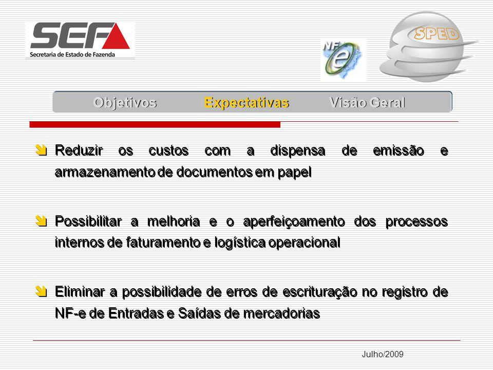Julho/2009 Reduzir os custos com a dispensa de emissão e armazenamento de documentos em papel Possibilitar a melhoria e o aperfeiçoamento dos processos internos de faturamento e logística operacional Eliminar a possibilidade de erros de escrituração no registro de NF-e de Entradas e Saídas de mercadorias Reduzir os custos com a dispensa de emissão e armazenamento de documentos em papel Possibilitar a melhoria e o aperfeiçoamento dos processos internos de faturamento e logística operacional Eliminar a possibilidade de erros de escrituração no registro de NF-e de Entradas e Saídas de mercadorias Objetivos Expectativas Visão Geral