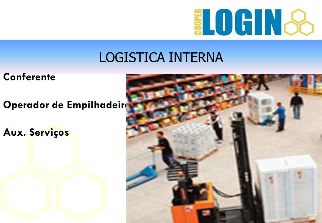 LOGISTICA INTERNA Conferente Operador de Empilhadeira Aux. Serviços