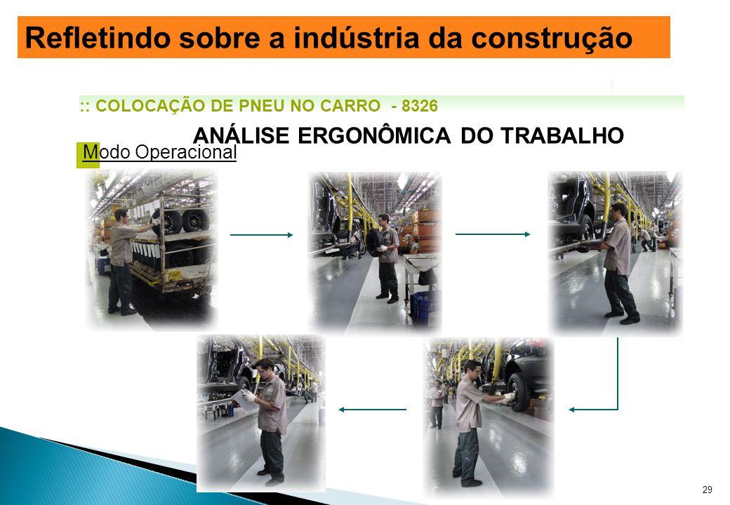 Modo Operacional ANÁLISE ERGONÔMICA DO TRABALHO :: COLOCAÇÃO DE PNEU NO CARRO - 8326 29 Refletindo sobre a indústria da construção
