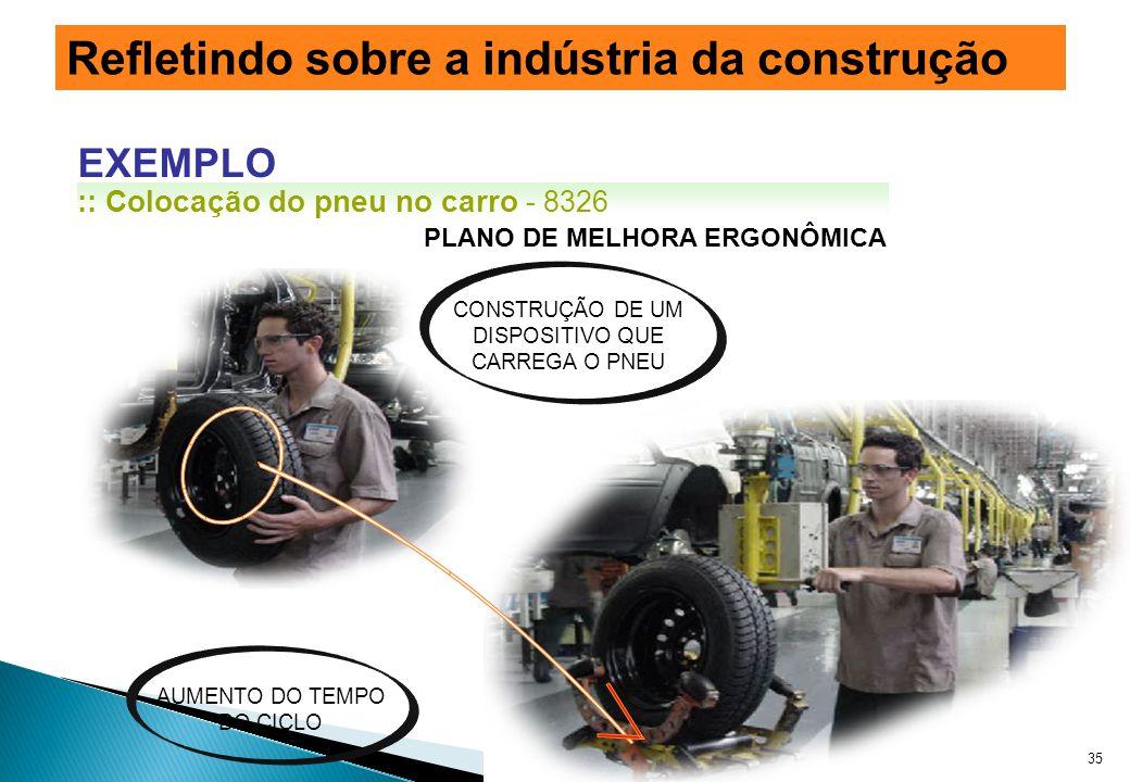 EXEMPLO PLANO DE MELHORA ERGONÔMICA AUMENTO DO TEMPO DO CICLO :: Colocação do pneu no carro - 8326 CONSTRUÇÃO DE UM DISPOSITIVO QUE CARREGA O PNEU 35