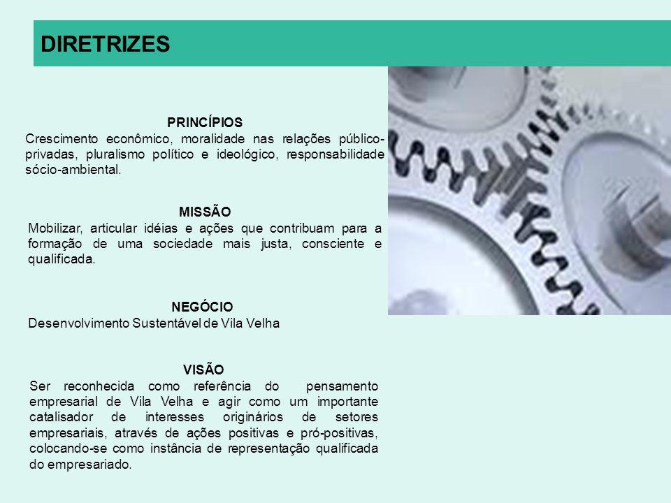DIRETRIZES VISÃO Ser reconhecida como referência do pensamento empresarial de Vila Velha e agir como um importante catalisador de interesses originári