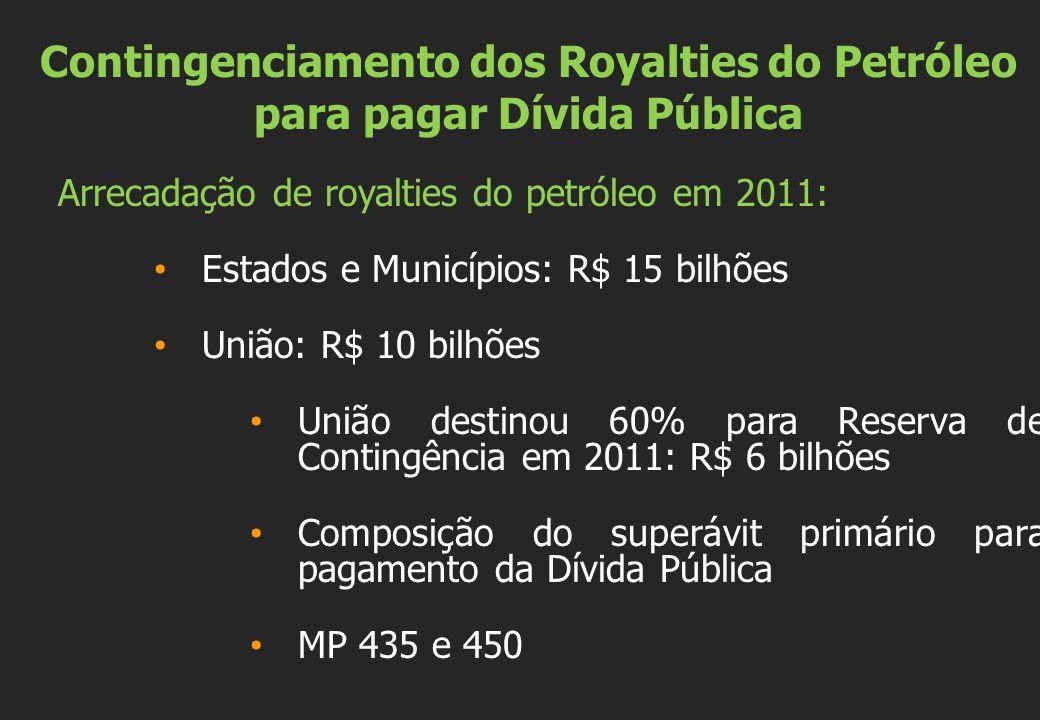 Contingenciamento dos Royalties do Petróleo para pagar Dívida Pública Arrecadação de royalties do petróleo em 2011: Estados e Municípios: R$ 15 bilhõe