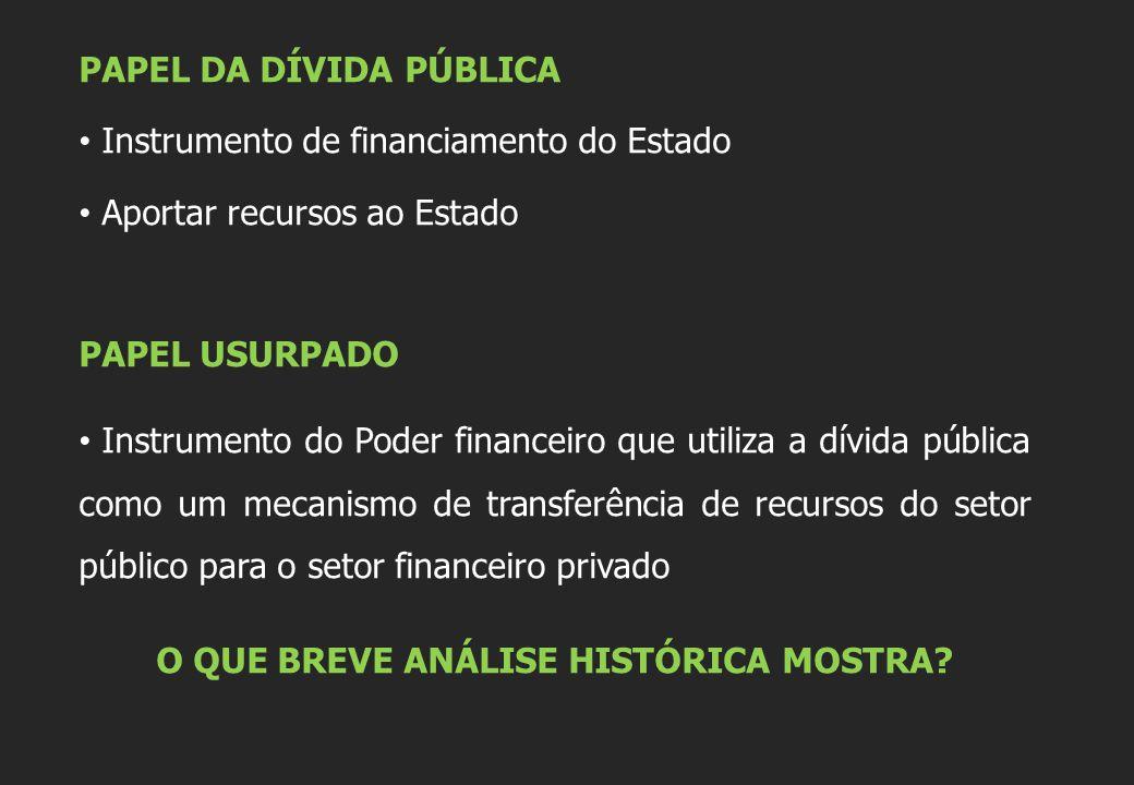 PAPEL DA DÍVIDA PÚBLICA Instrumento de financiamento do Estado Aportar recursos ao Estado PAPEL USURPADO Instrumento do Poder financeiro que utiliza a