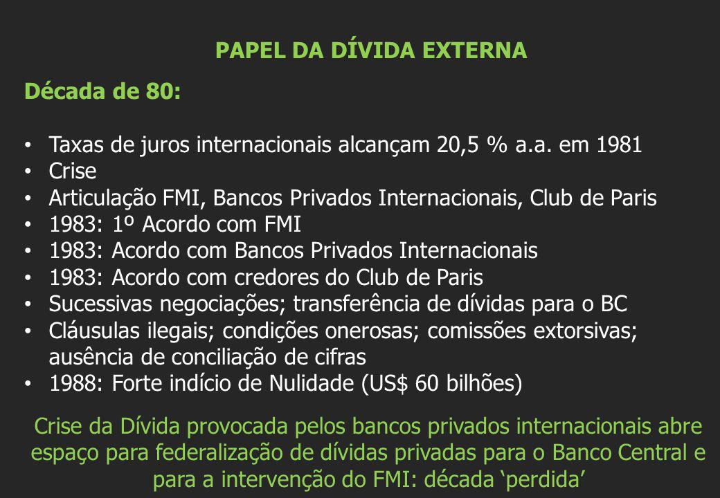 PAPEL DA DÍVIDA EXTERNA Década de 80: Taxas de juros internacionais alcançam 20,5 % a.a. em 1981 Crise Articulação FMI, Bancos Privados Internacionais