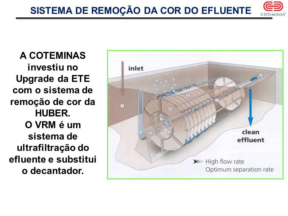 A COTEMINAS investiu no Upgrade da ETE com o sistema de remoção de cor da HUBER. O VRM é um sistema de ultrafiltração do efluente e substitui o decant