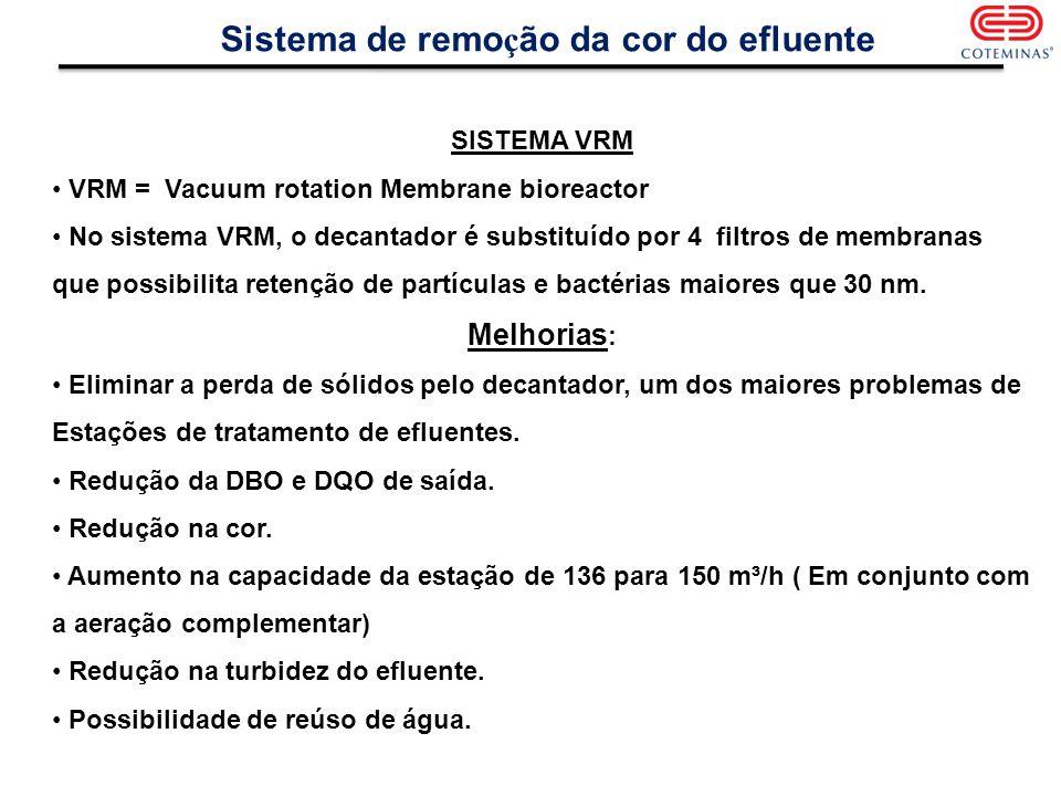 Sistema de remo ç ão da cor do efluente SISTEMA VRM VRM = Vacuum rotation Membrane bioreactor No sistema VRM, o decantador é substituído por 4 filtros