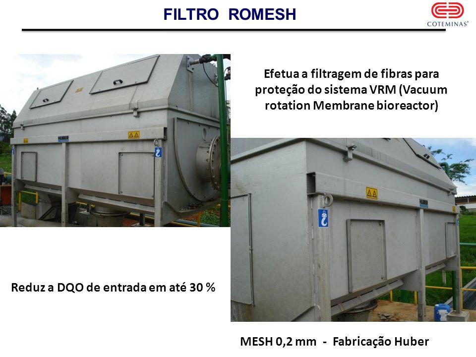 FILTRO ROMESH Reduz a DQO de entrada em até 30 % Efetua a filtragem de fibras para proteção do sistema VRM (Vacuum rotation Membrane bioreactor) MESH