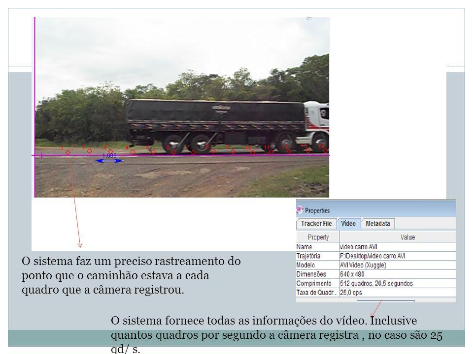 O sistema faz um preciso rastreamento do ponto que o caminhão estava a cada quadro que a câmera registrou. O sistema fornece todas as informações do v