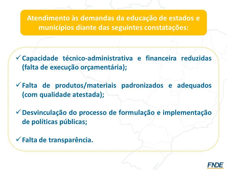 Capacidade técnico-administrativa e financeira reduzidas (falta de execução orçamentária); Falta de produtos/materiais padronizados e adequados (com qualidade atestada); Desvinculação do processo de formulação e implementação de políticas públicas; Falta de transparência.