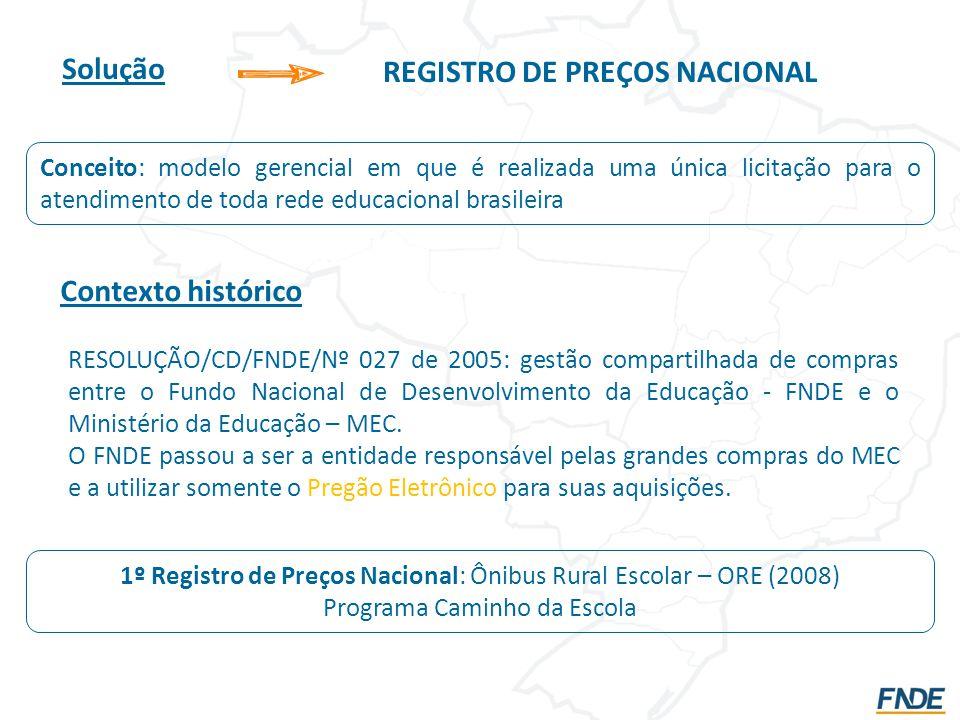REGISTRO DE PREÇOS NACIONAL Solução Conceito: modelo gerencial em que é realizada uma única licitação para o atendimento de toda rede educacional bras