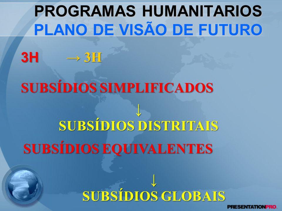 PROGRAMAS HUMANITARIOS PLANO DE VISÃO DE FUTURO 3H 3H 3H SUBSÍDIOS SIMPLIFICADOS SUBSÍDIOS SIMPLIFICADOS SUBSÍDIOS DISTRITAIS SUBSÍDIOS EQUIVALENTES SUBSÍDIOS EQUIVALENTES SUBSÍDIOS GLOBAIS