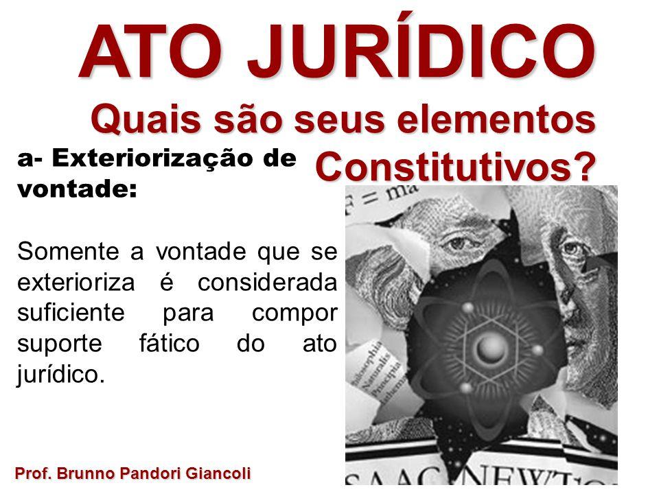a- Exteriorização de vontade: Somente a vontade que se exterioriza é considerada suficiente para compor suporte fático do ato jurídico. Prof. Brunno P