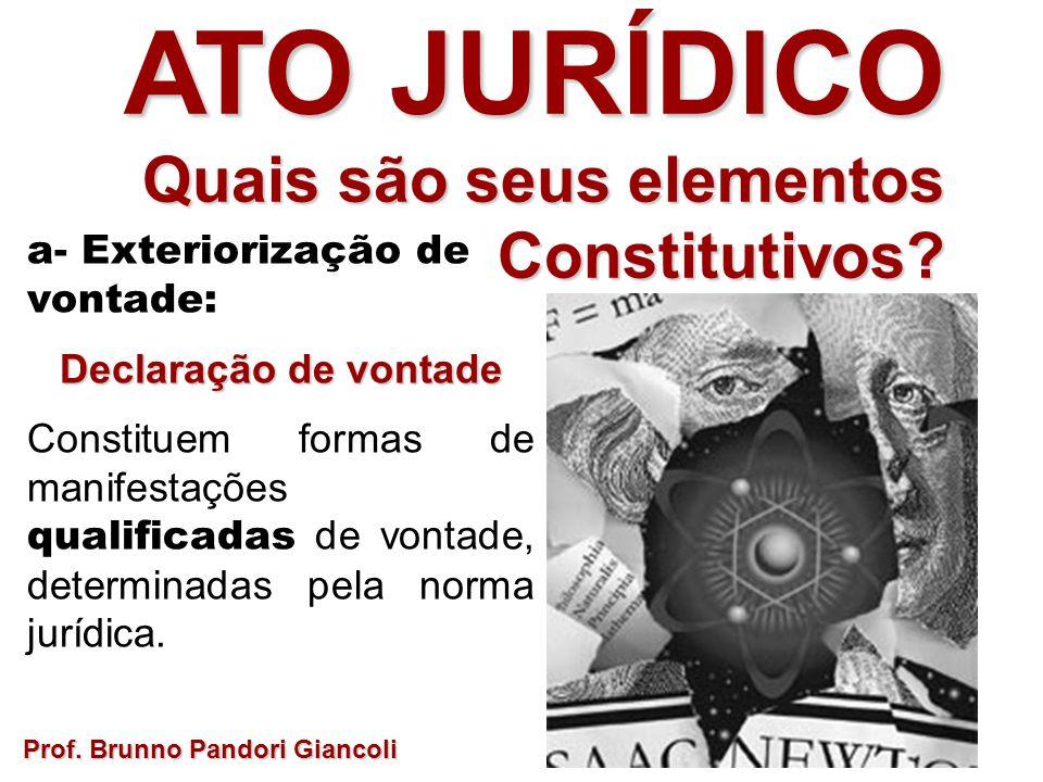 a- Exteriorização de vontade: Declaração de vontade Constituem formas de manifestações qualificadas de vontade, determinadas pela norma jurídica. Prof