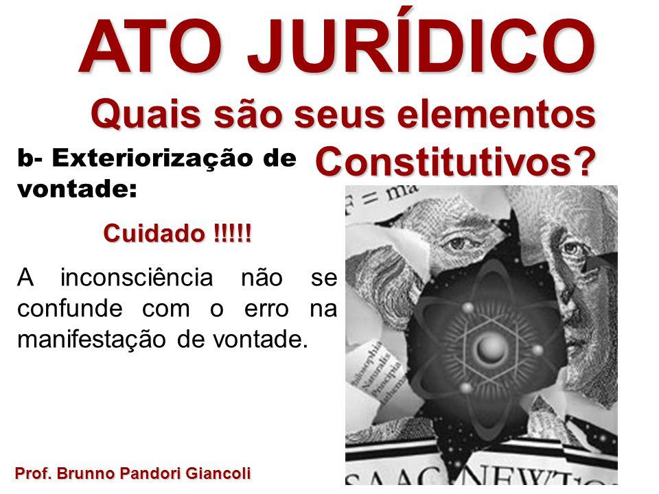 b- Exteriorização de vontade: Cuidado !!!!! A inconsciência não se confunde com o erro na manifestação de vontade. Prof. Brunno Pandori Giancoli ATO J