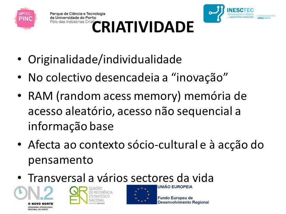 CRIATIVIDADE Originalidade/individualidade No colectivo desencadeia a inovação RAM (random acess memory) memória de acesso aleatório, acesso não sequencial a informação base Afecta ao contexto sócio-cultural e à acção do pensamento Transversal a vários sectores da vida
