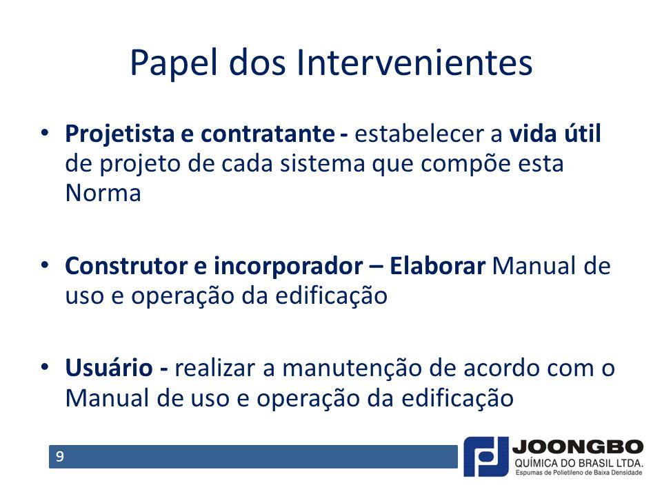 Papel dos Intervenientes Projetista e contratante - estabelecer a vida útil de projeto de cada sistema que compõe esta Norma Construtor e incorporador