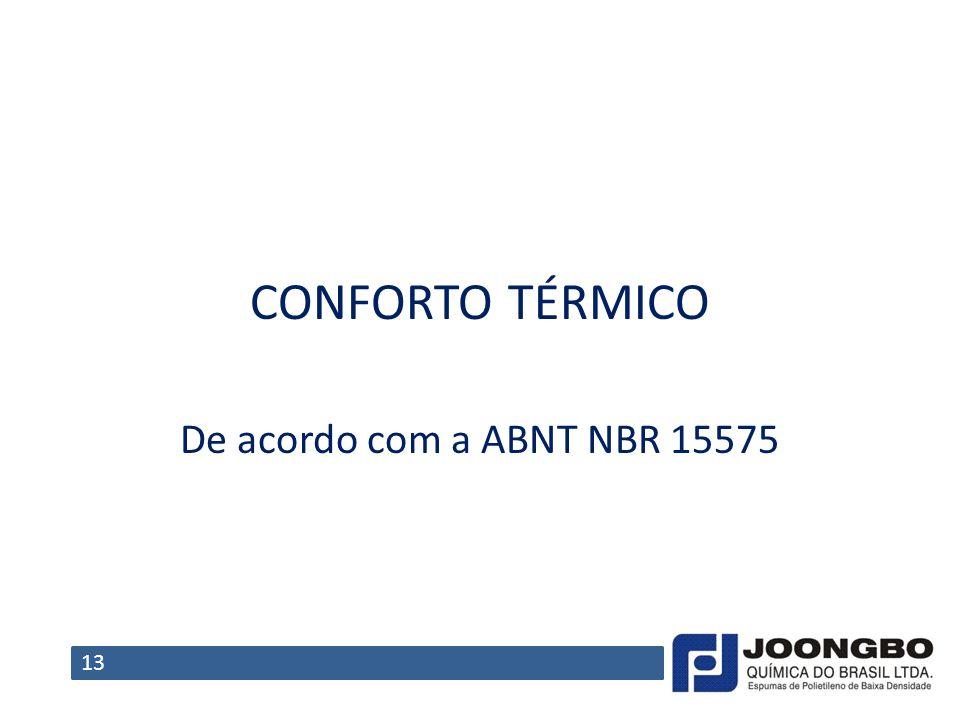 CONFORTO TÉRMICO De acordo com a ABNT NBR 15575 13