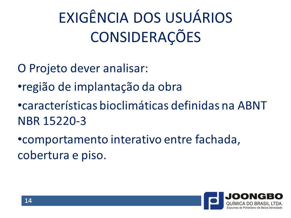 EXIGÊNCIA DOS USUÁRIOS CONSIDERAÇÕES O Projeto dever analisar: região de implantação da obra características bioclimáticas definidas na ABNT NBR 15220