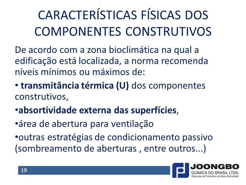 CARACTERÍSTICAS FÍSICAS DOS COMPONENTES CONSTRUTIVOS De acordo com a zona bioclimática na qual a edificação está localizada, a norma recomenda níveis